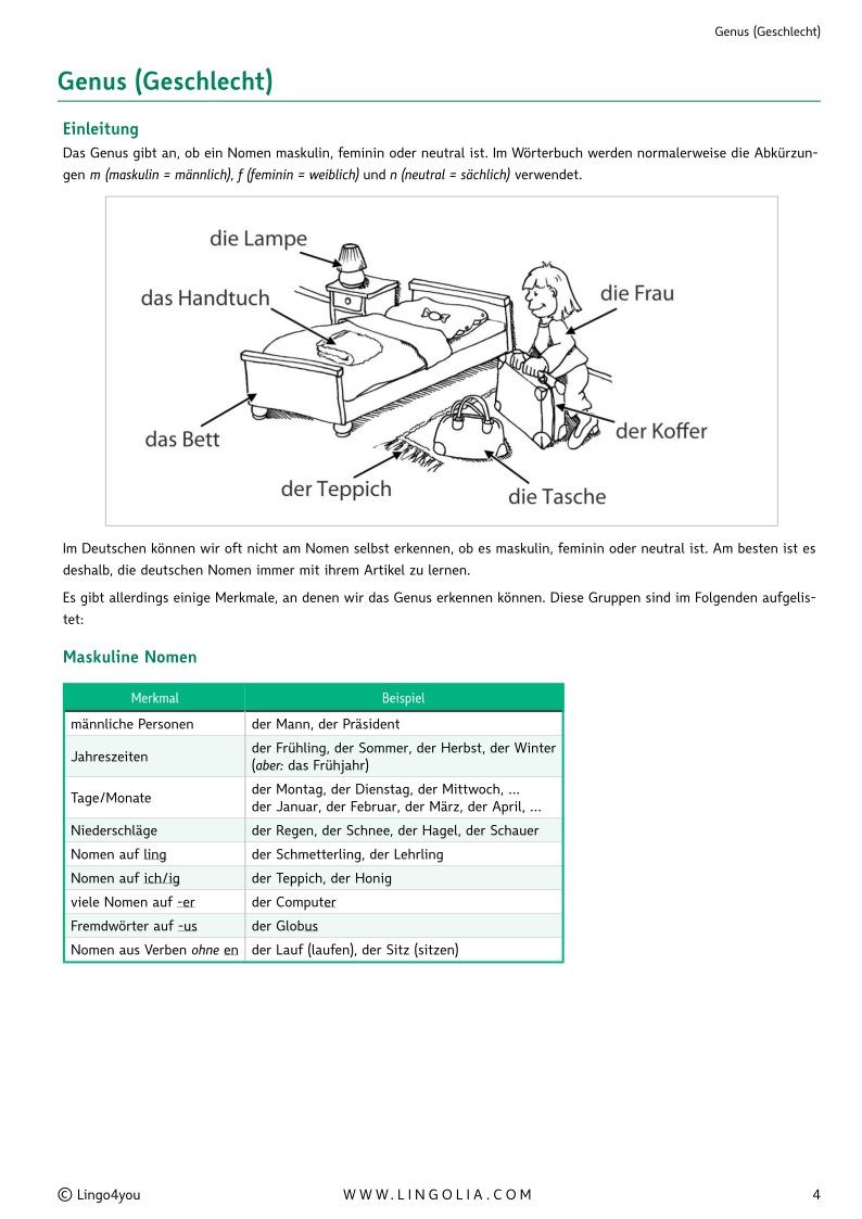 genus geschlecht nomen artikel deutsch lingolia shop. Black Bedroom Furniture Sets. Home Design Ideas